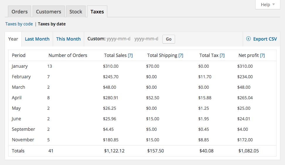 在WooCommerce中设置税