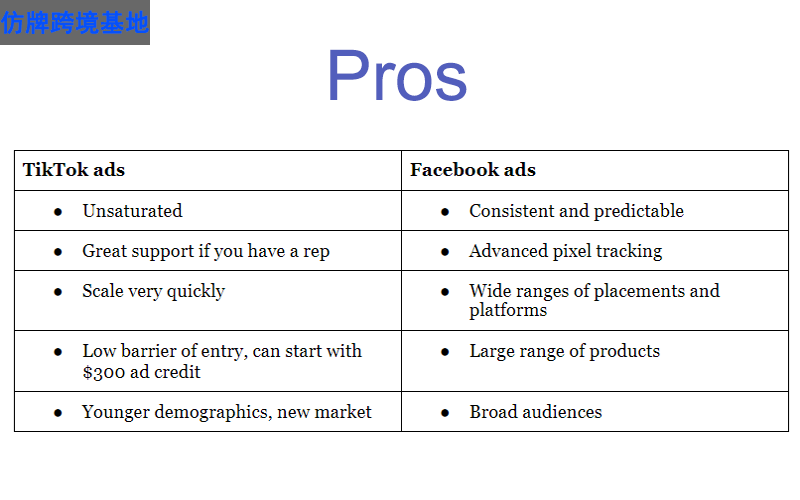 TikTok 广告是否比 Facebook 广告更好?